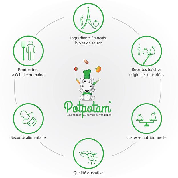 schema_potpotam
